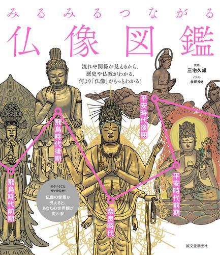 みるみるつながる仏像図鑑 / 三宅久雄