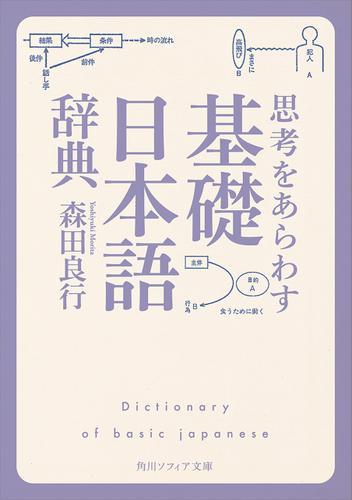 思考をあらわす「基礎日本語辞典」 / 森田良行