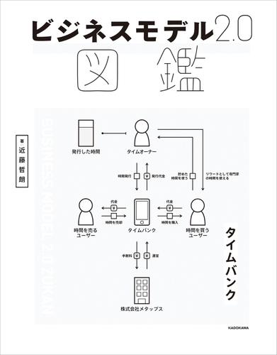 ビジネスモデル2.0図鑑 / 近藤哲朗